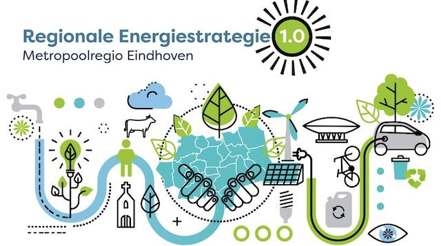 Concept-RES 1.0: Samen stap voor stap over op duurzame energie in onze regio